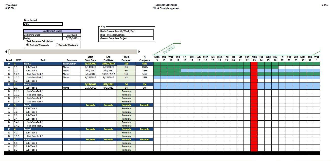 Gantt Chart Project Excel Template