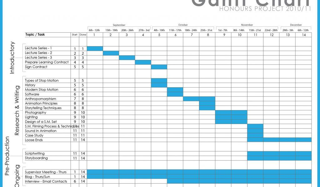Gantt Chart Project Management Template .xls