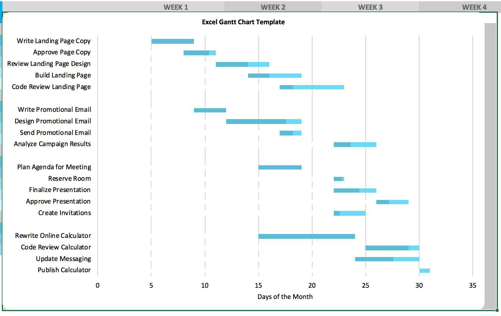 Gantt Chart Template Excel Xls