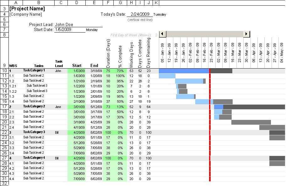 Gantt Chart Template Free Excel 2010