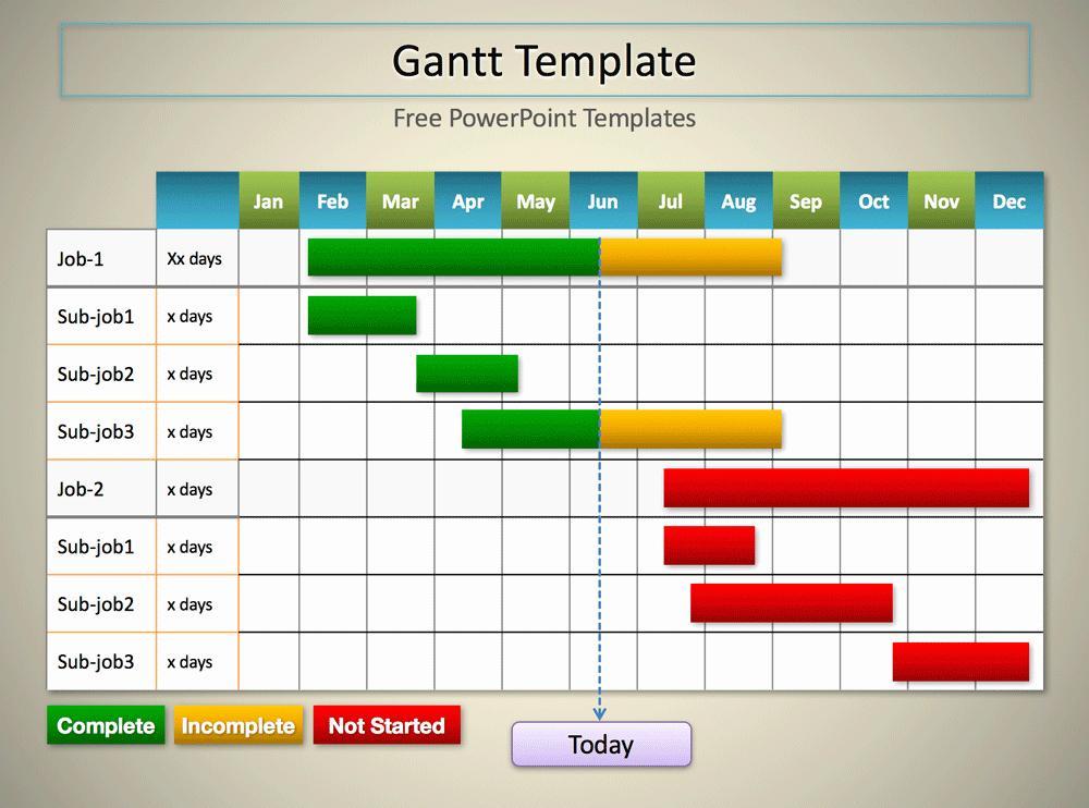 Gantt Chart Template Microsoft