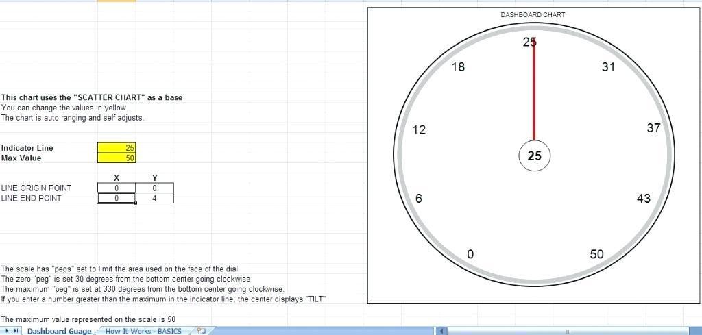 Gauge Chart Template Excel 2010