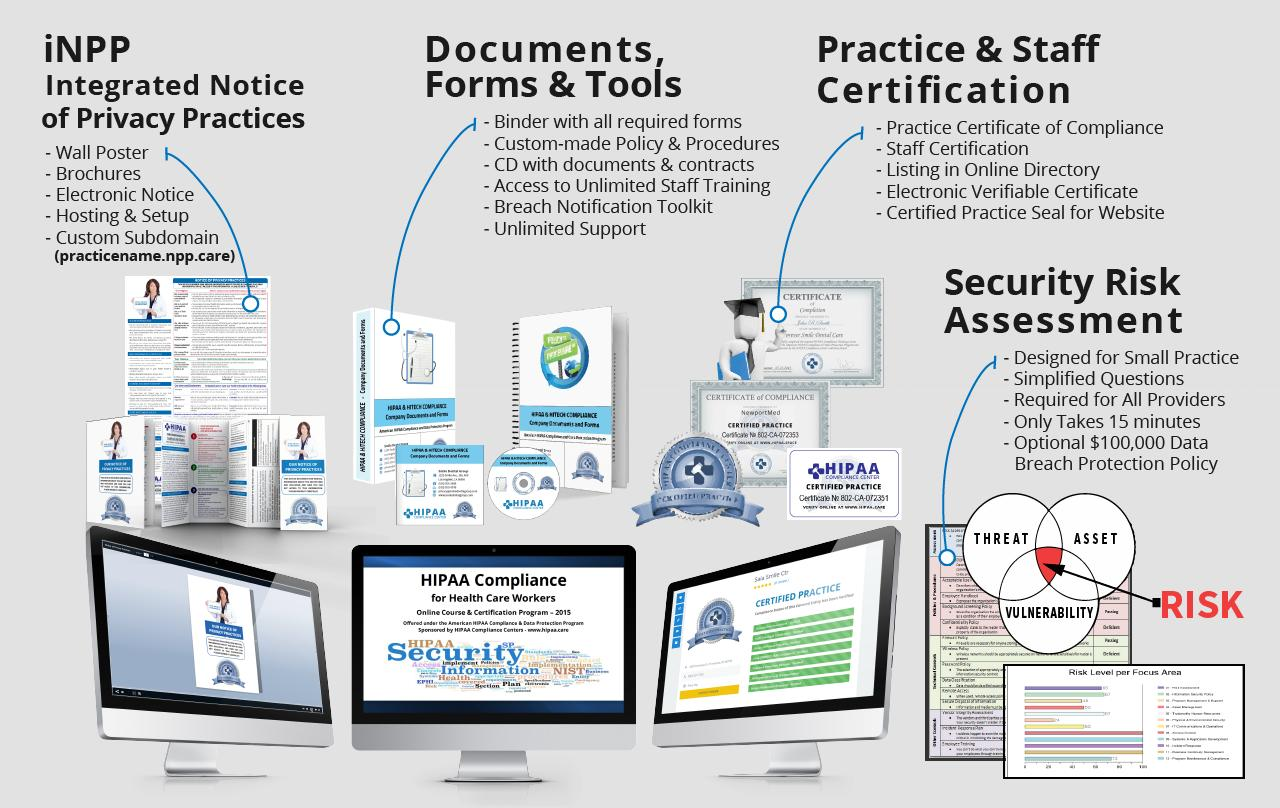 Hipaa Breach Notification Policy Template