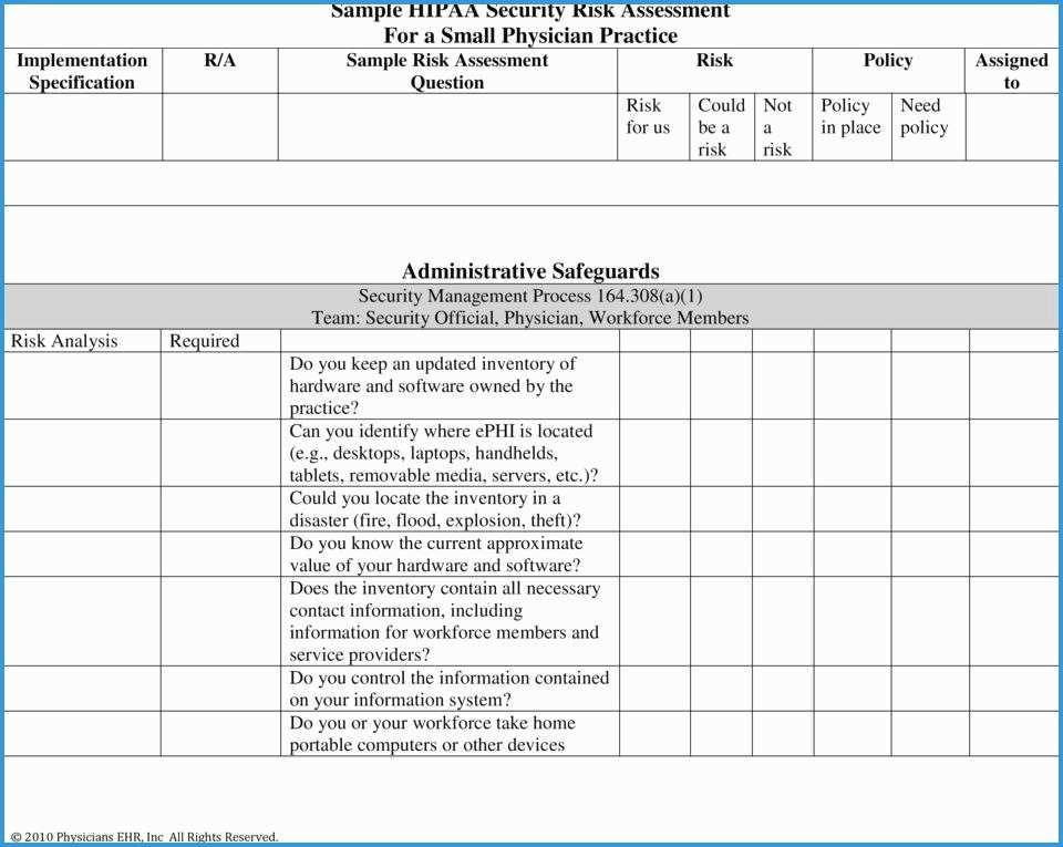 Hipaa Risk Analysis Template Free