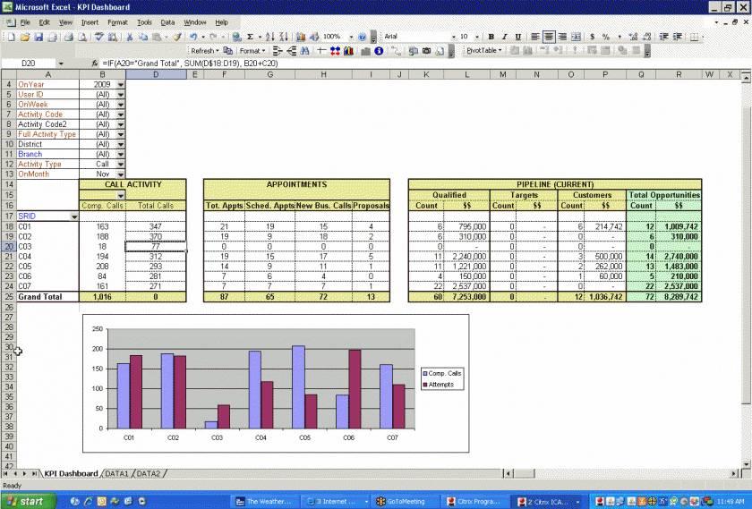 Hr Dashboard Template Powerpoint