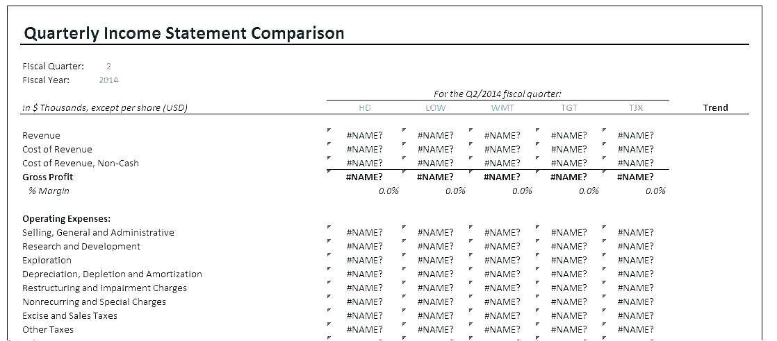 Income Statement Balance Sheet Cash Flow Template Excel