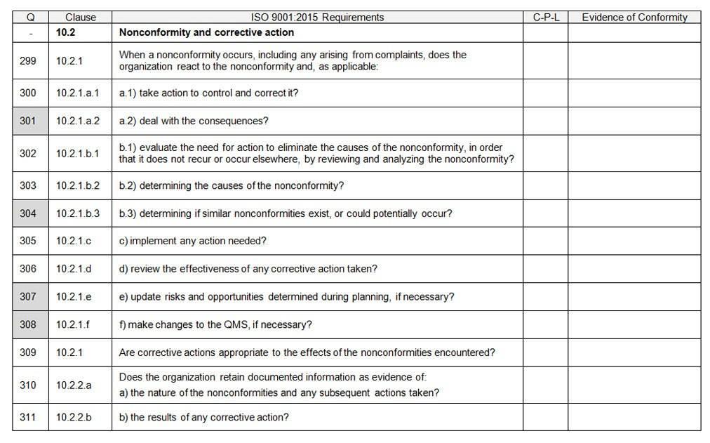 Internal Audit Checklist Template Iso 13485