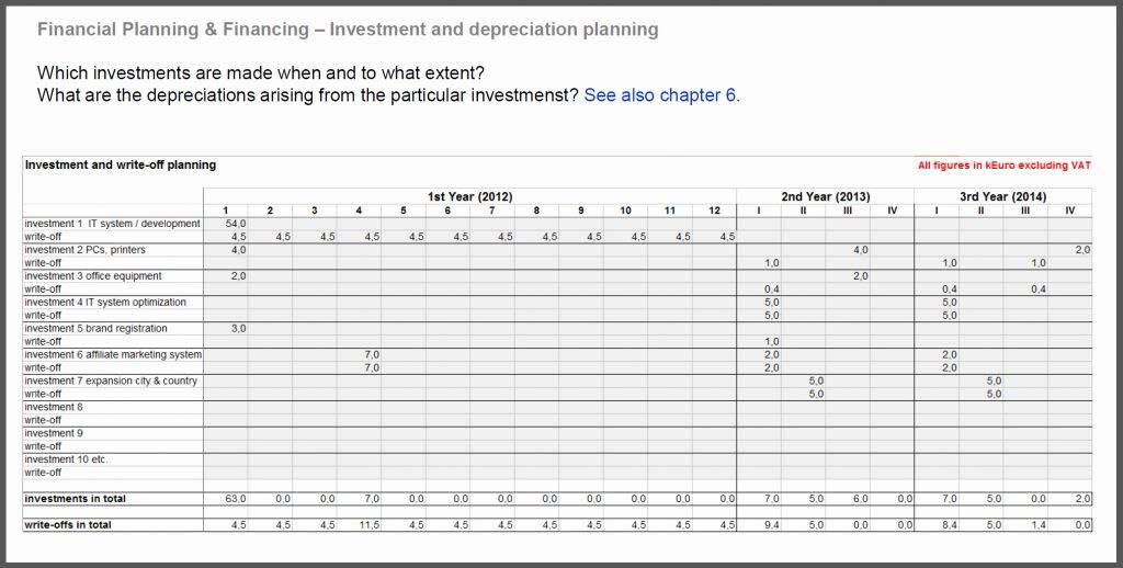 Investment Plan Template Pdf