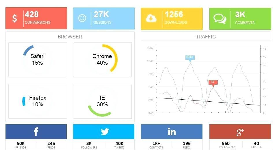 Pmo Dashboard Template Excel Templates Mjmymtk Resume