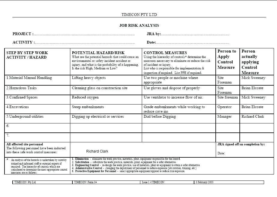 Job Safety Analysis Template Wa