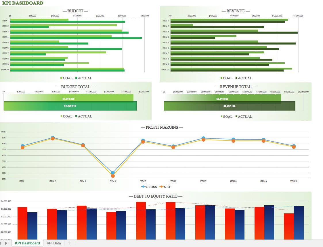 Kpi Report Template Excel