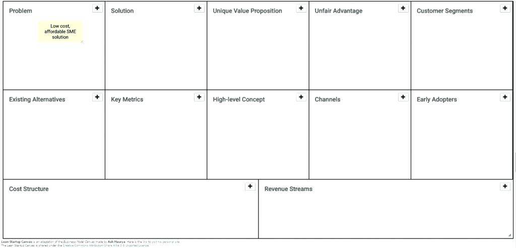 Lean Business Plan Template Pdf