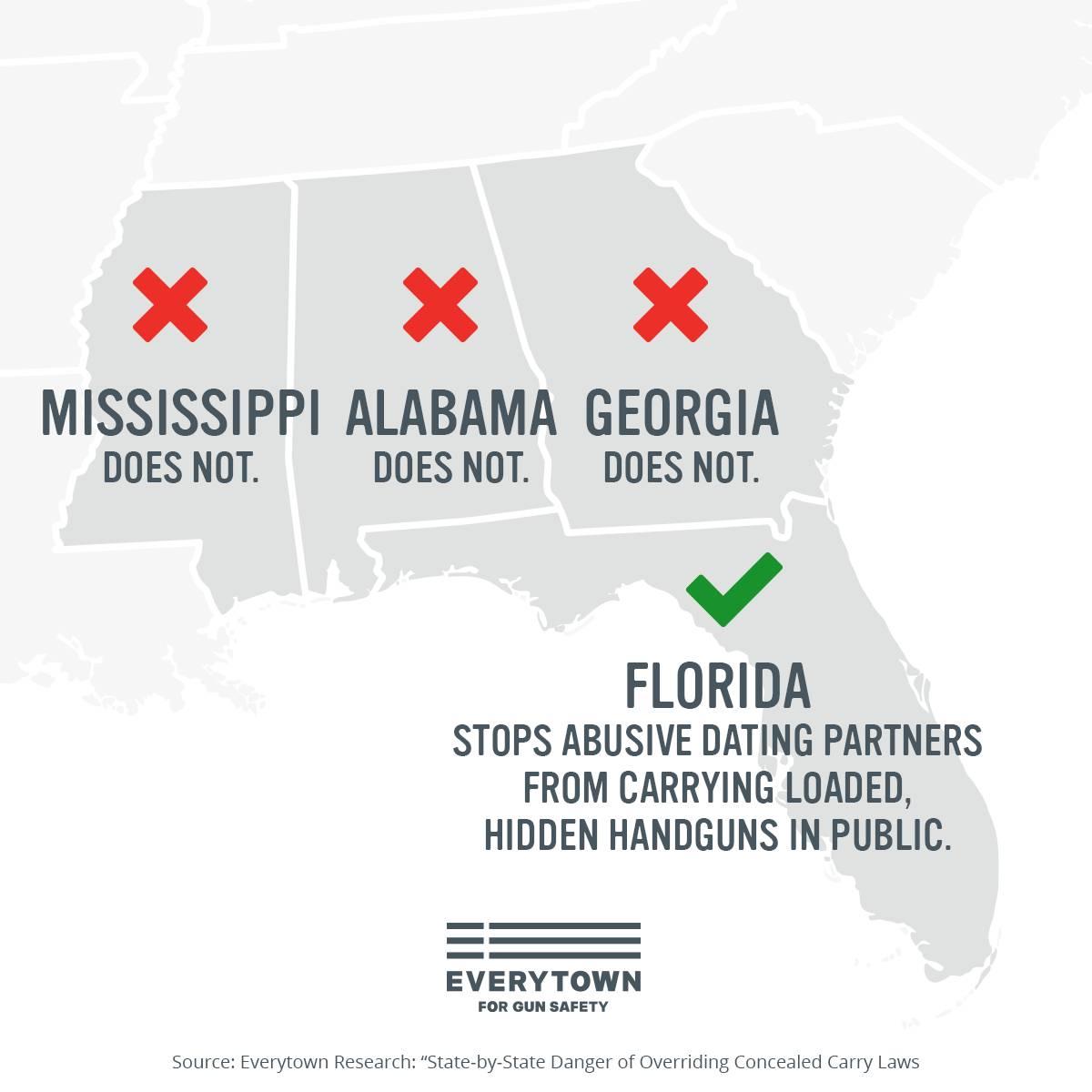 Lease Termination Agreement Form Florida