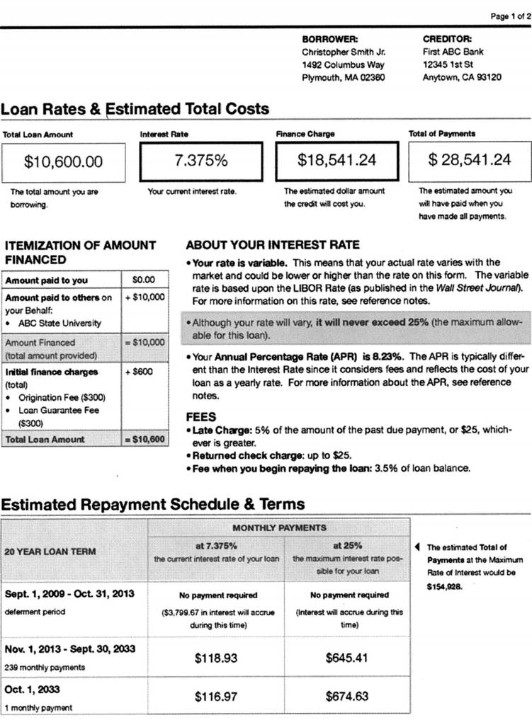Loan Payoff Statement Template