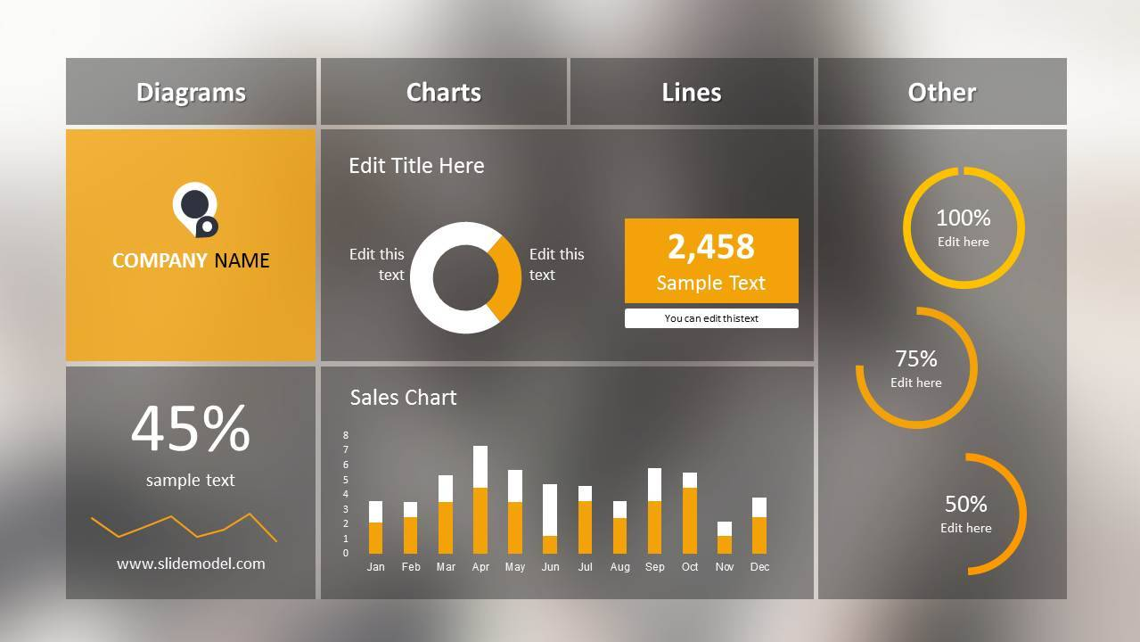 Marketing Dashboard Template Powerpoint