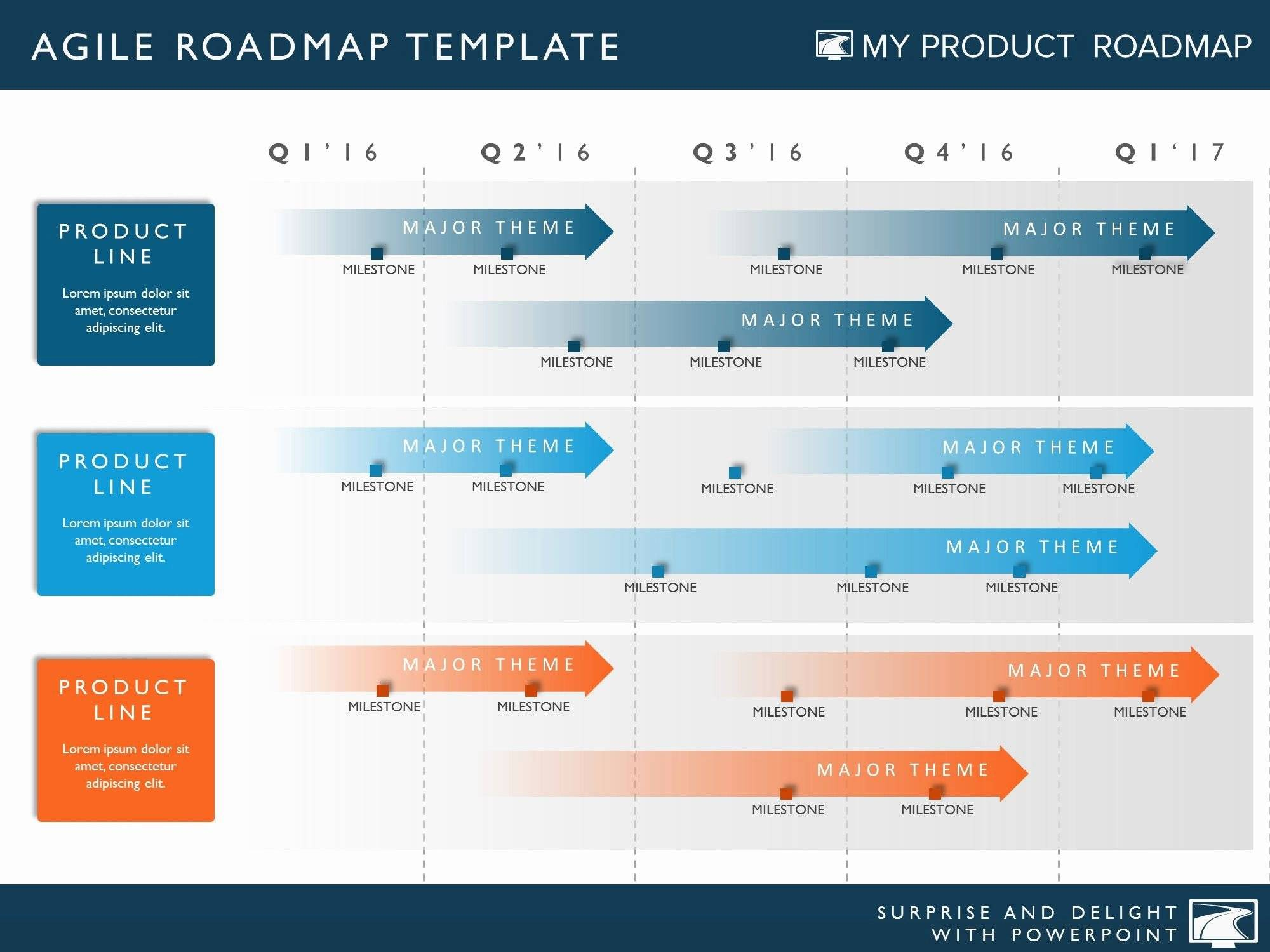 Microsoft Powerpoint Roadmap Template Free