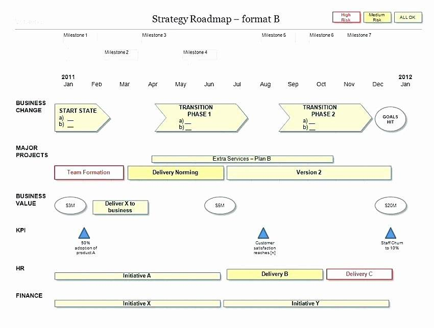 Ministry Strategic Plan Template