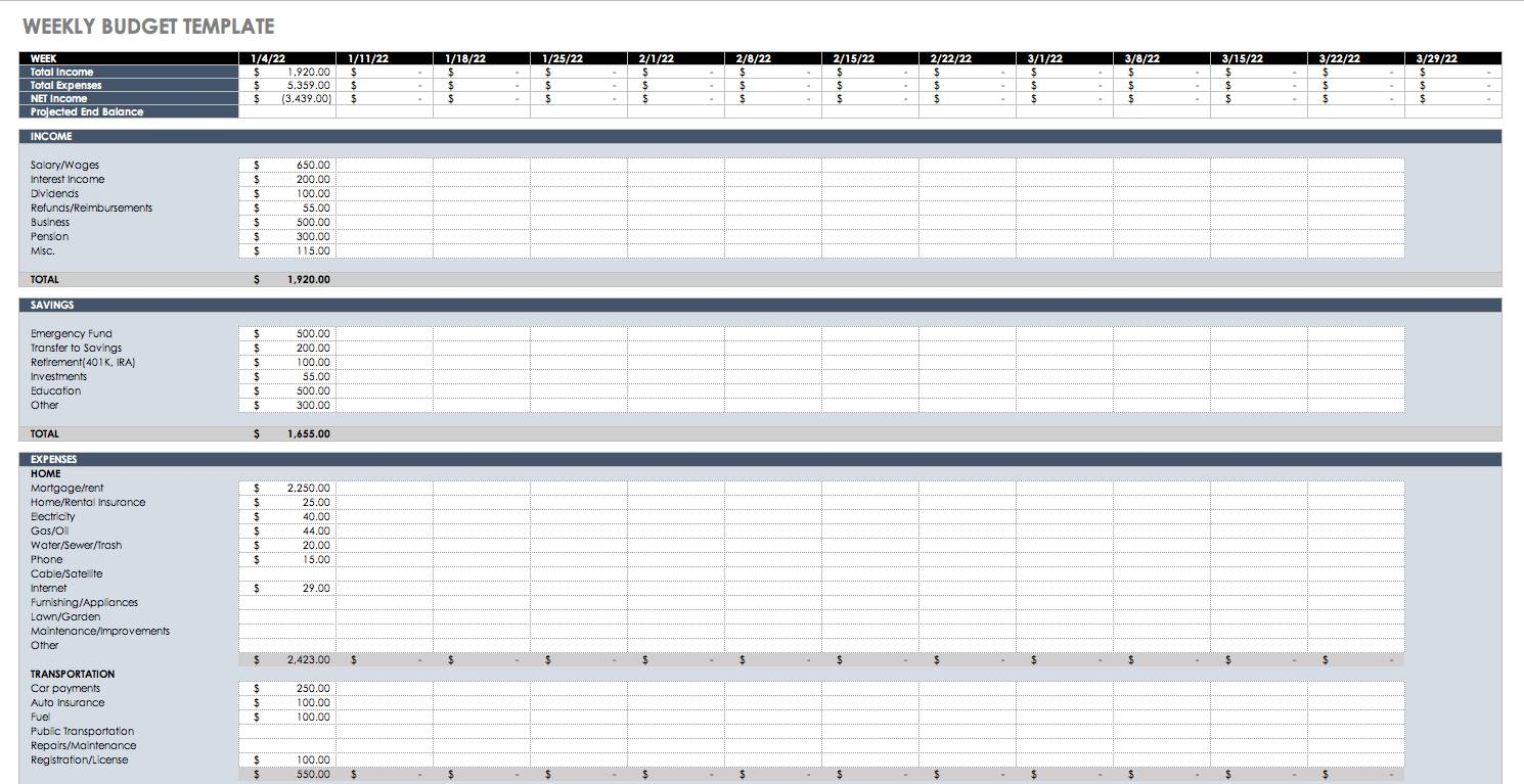 Monthly Outgoings Spreadsheet Template