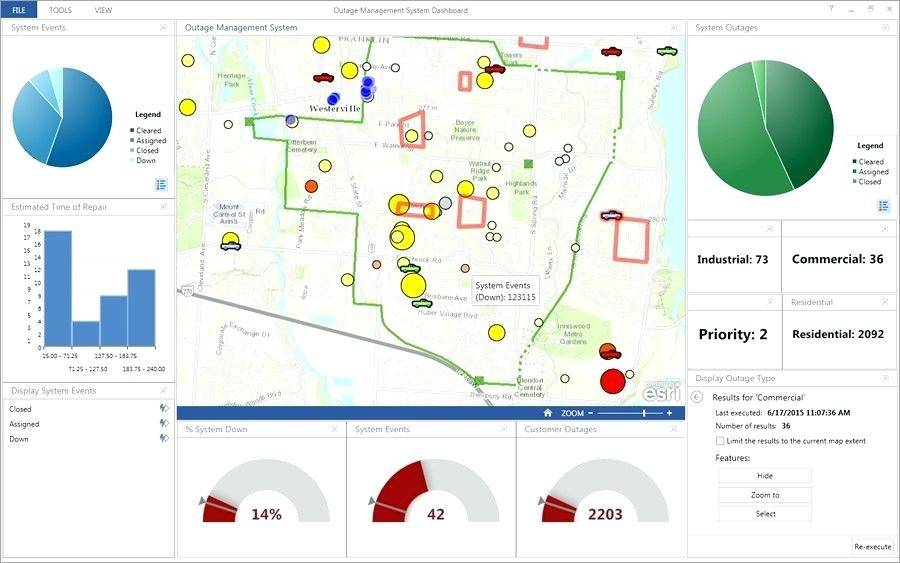 Operations Dashboard Examples