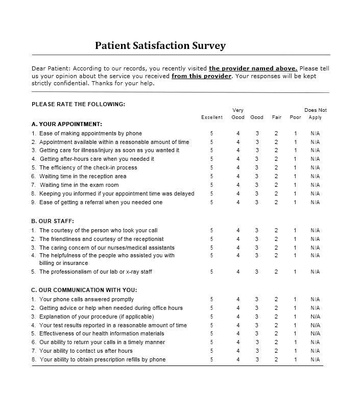 Patient Satisfaction Survey Templates