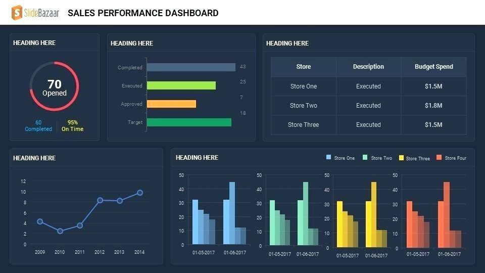 Performance Dashboard Examples Ppt