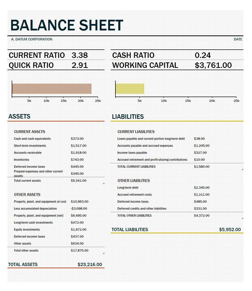 Personal Balance Sheet And Income Statement Template