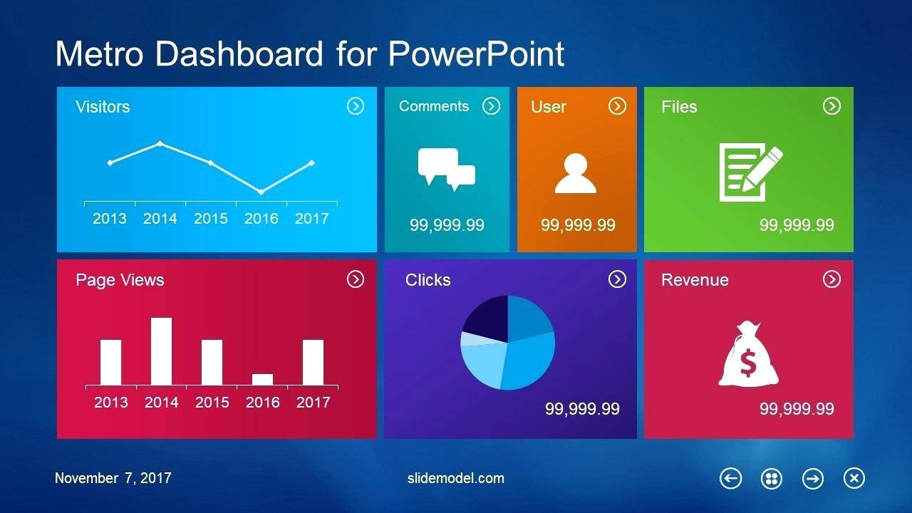 Powerpoint Project Dashboard Template Free