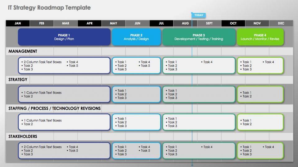 Powerpoint Roadmap Template Free Download