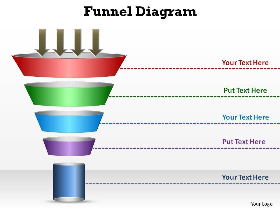 Powerpoint Sales Funnel Template