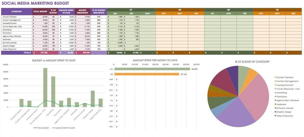 Production Planning Excel Template Free