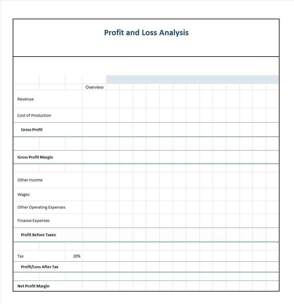 Profit And Loss Balance Sheet Example
