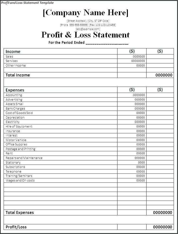 Profit Spreadsheet Template