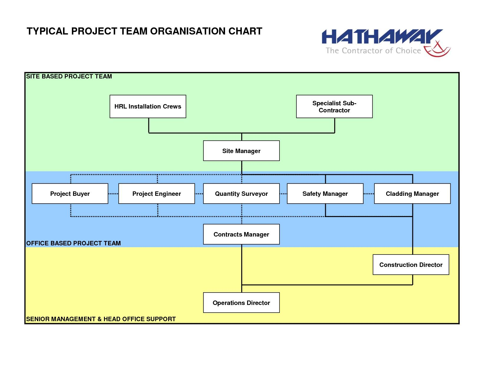 Project Charter Template Projectmanagement.com