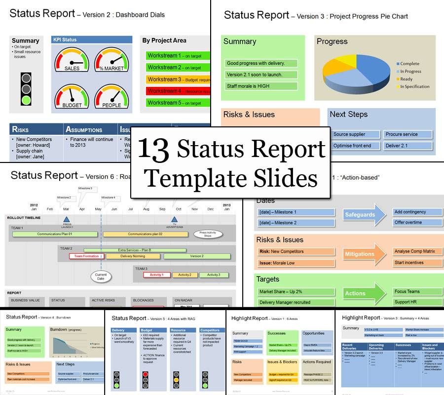 Project Dashboard Template Powerpoint