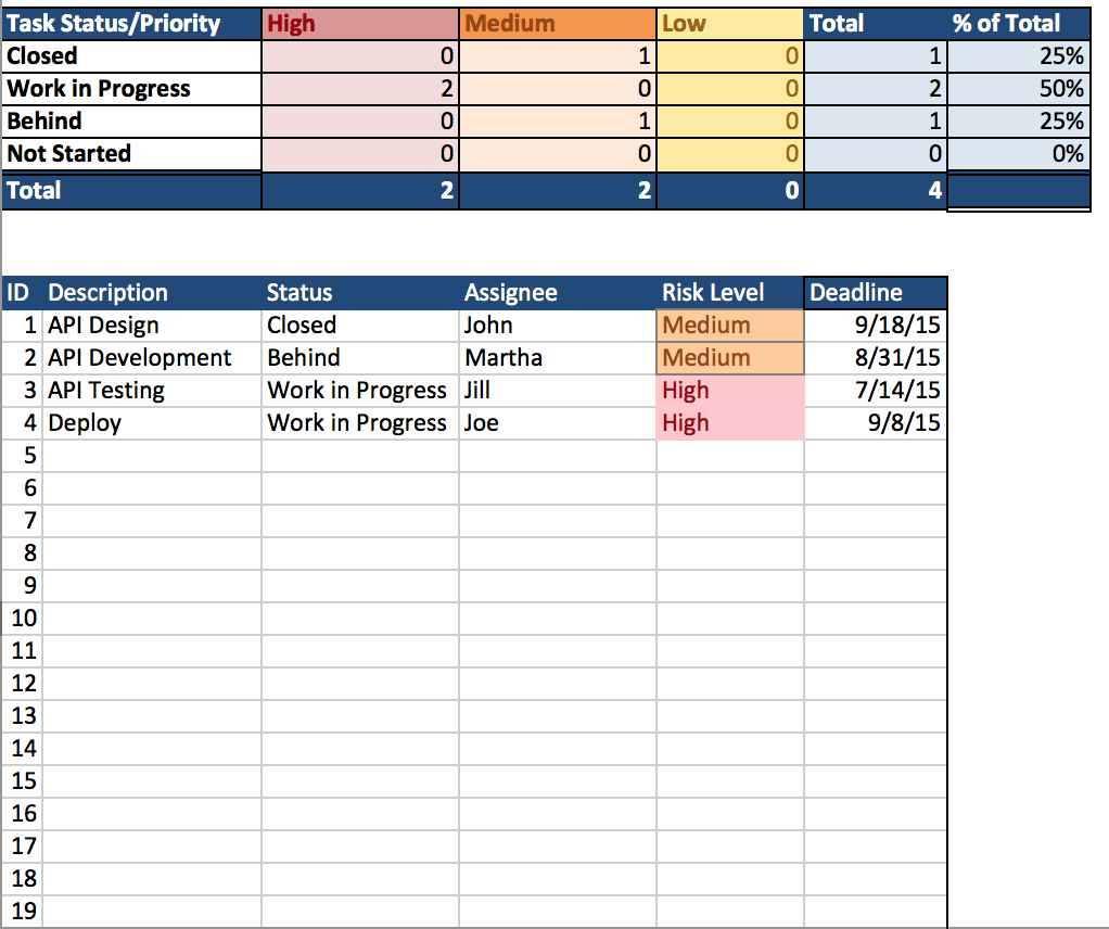 Project Estimate Spreadsheet Template