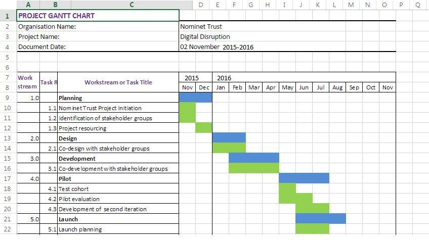 Project Gantt Chart Template Free