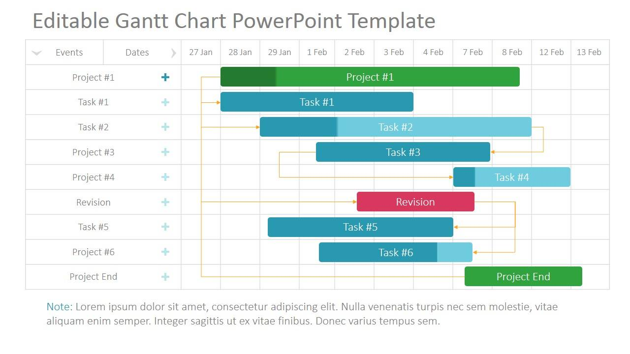 Project Gantt Chart Template Powerpoint
