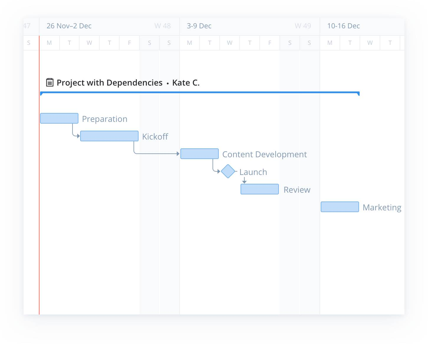 Project Management Excel Templates Gantt