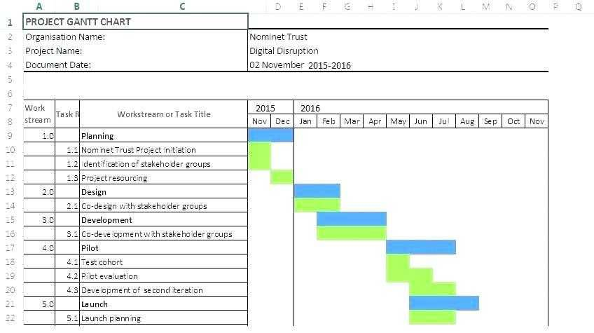 Project Management Gantt Chart Template Excel