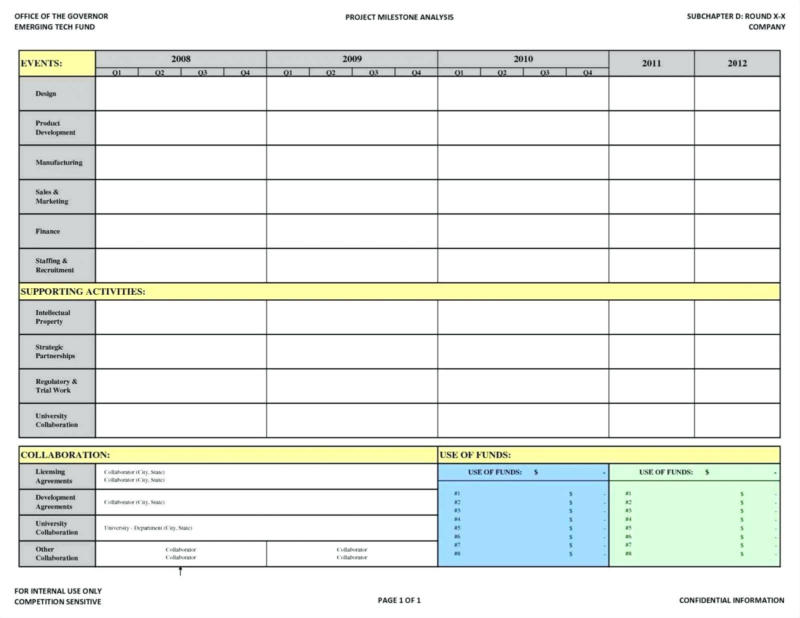 Project Management Plan Template Gantt Chart