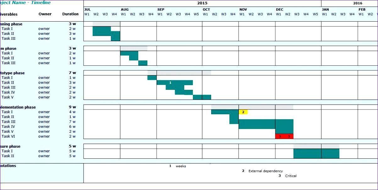 Project Management Template Excel 2010