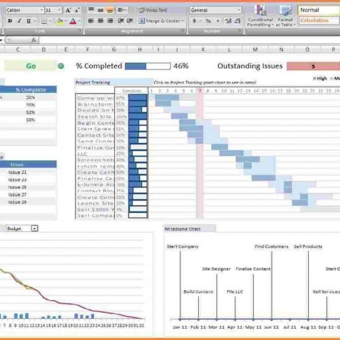 Project Management Templates Excel 2010