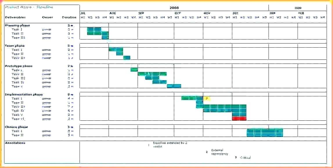 Project Time Plan Template Excel Free Download Templates