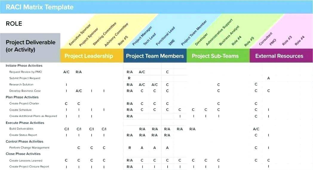 Project Planner Template Xls