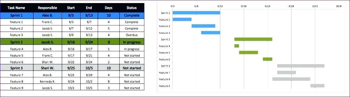 Project Schedule Template For Excel