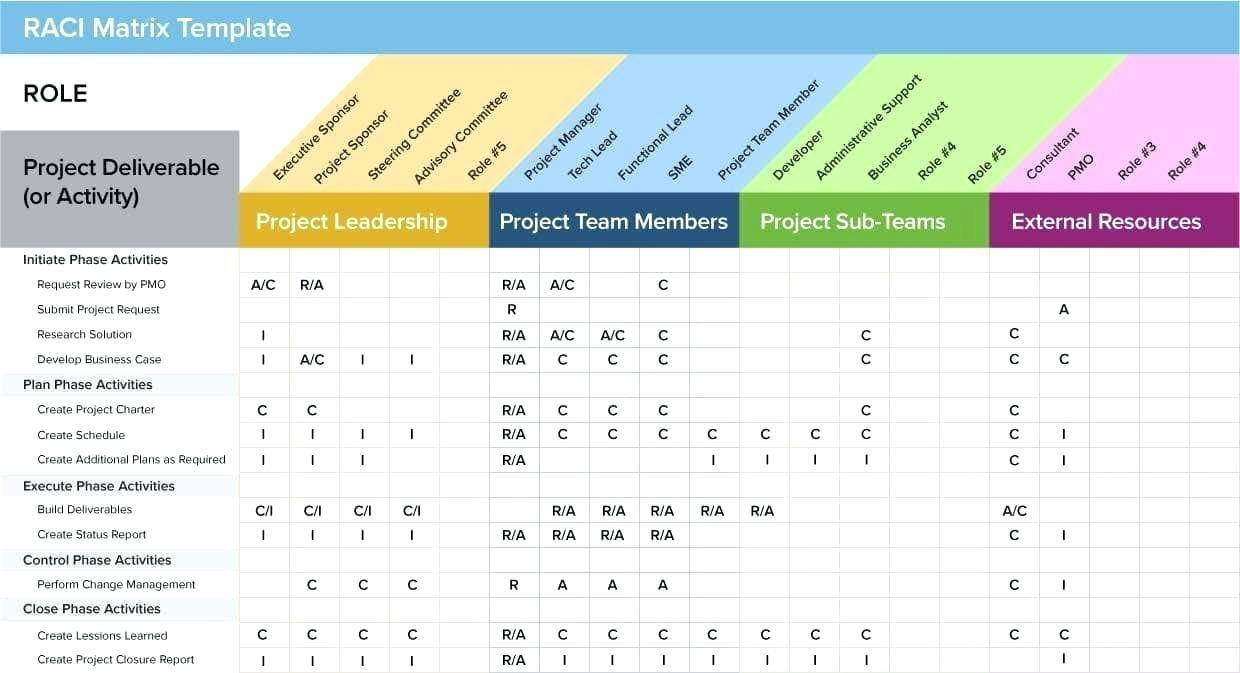 Project Schedule Template Xlsx
