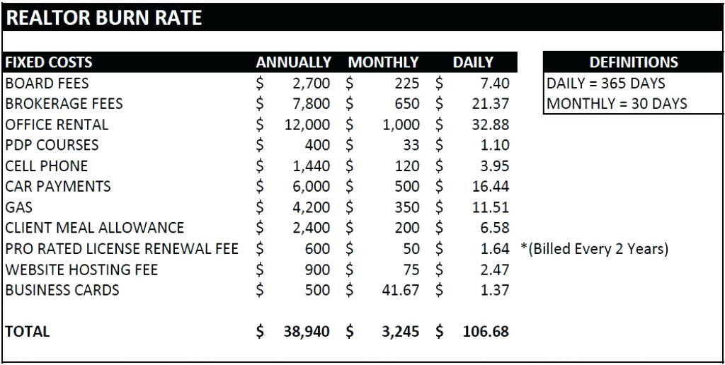 Rental Property Balance Sheet Template