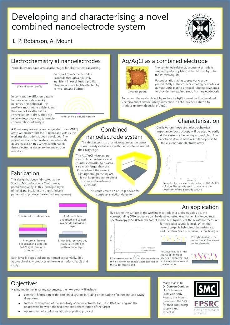 Research Poster Templates A1