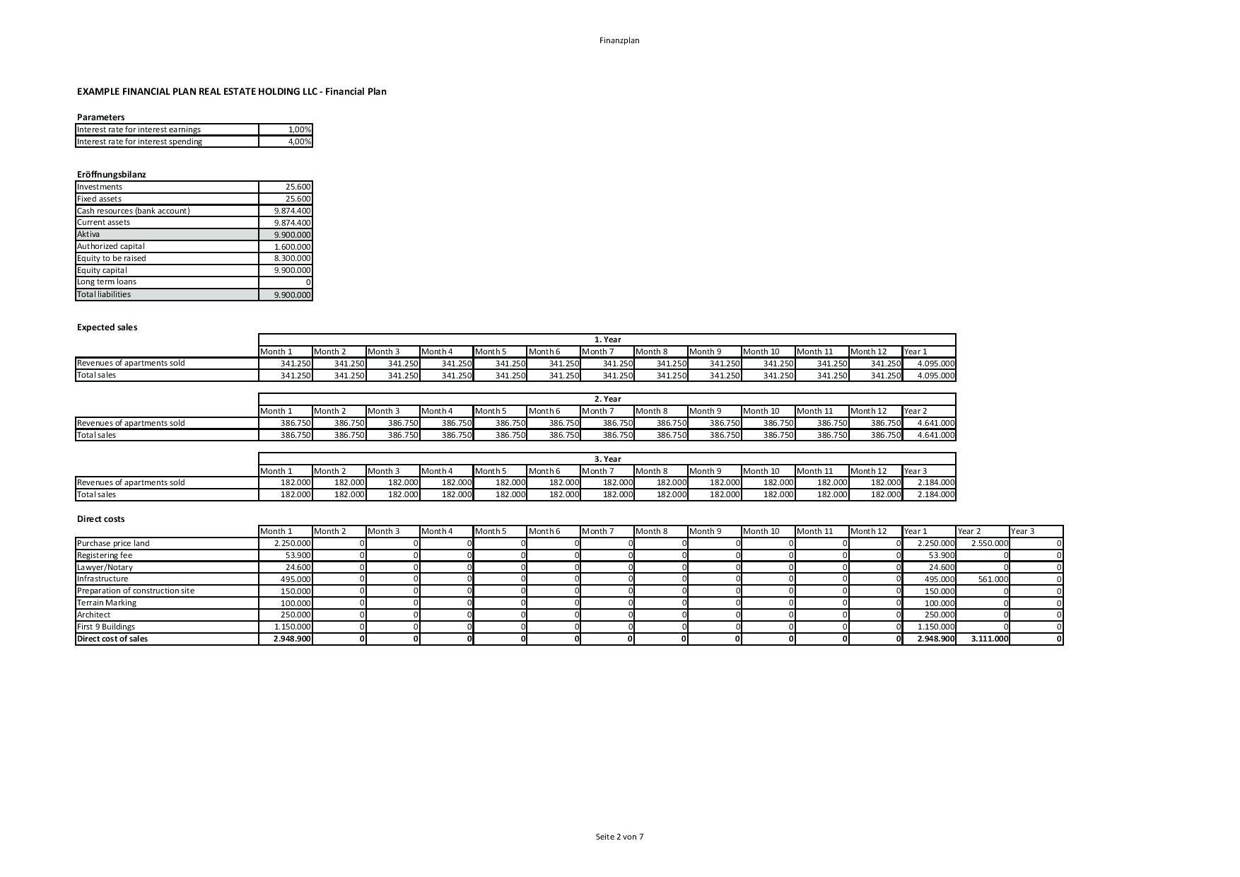 Residential Construction Business Plan Template