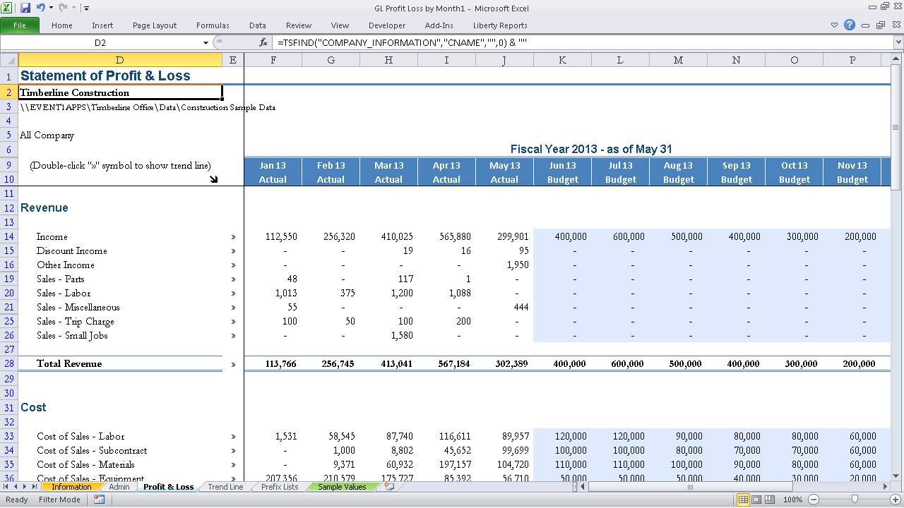 Restaurant Monthly Profit And Loss Statement Template